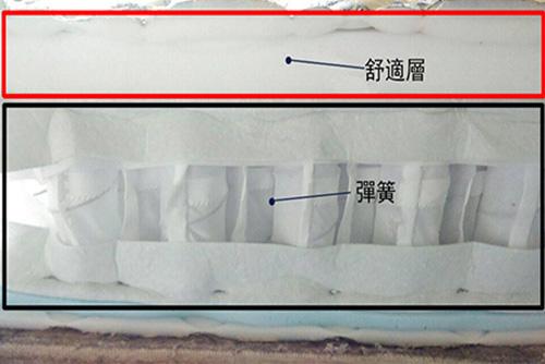 床墊舒適層